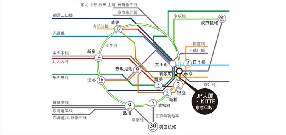铁道交通路线图及至东京站所需乘车时间